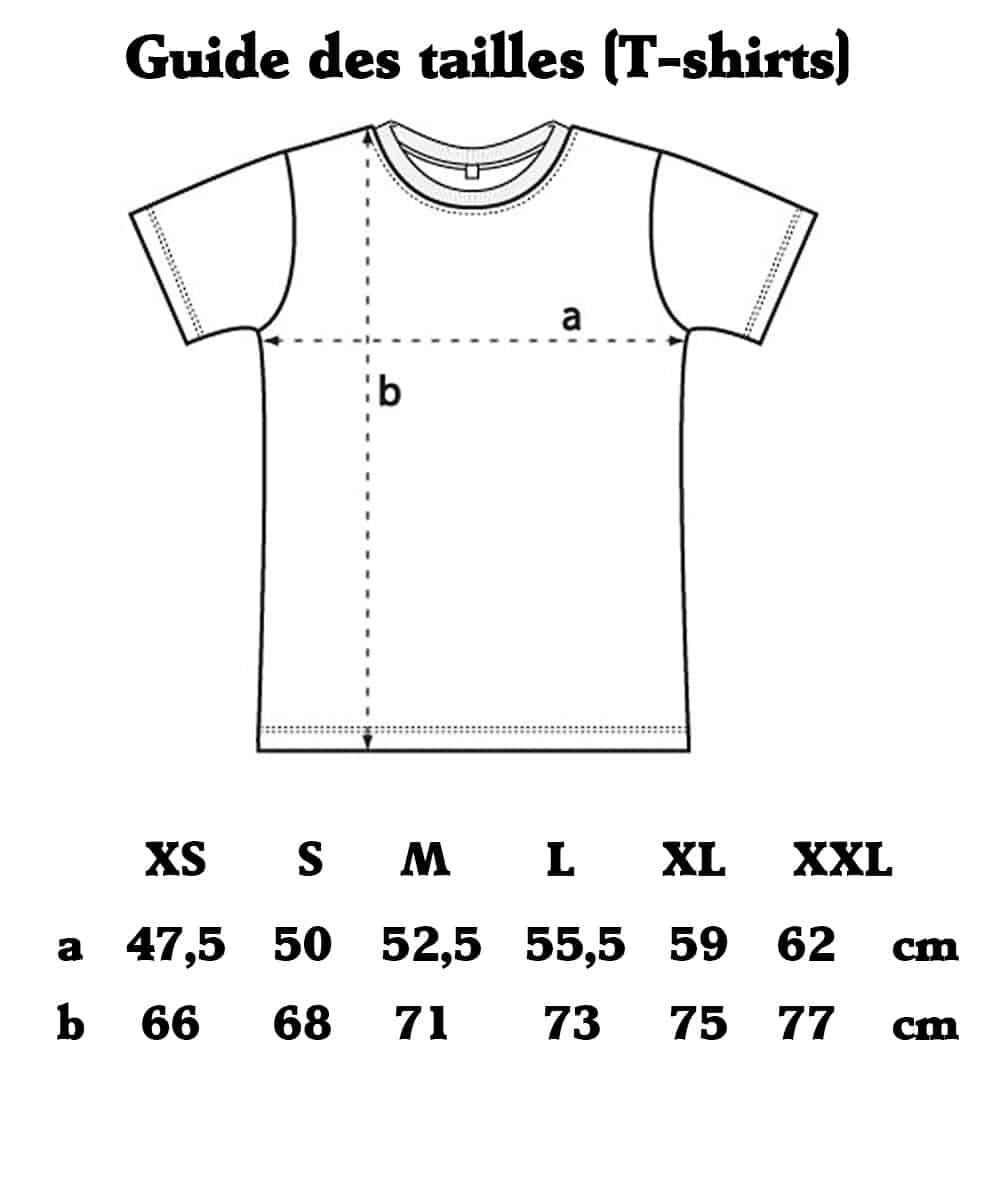 Guides tailles (T-shirts)