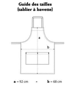 Guides tailles (tablier à bavette)